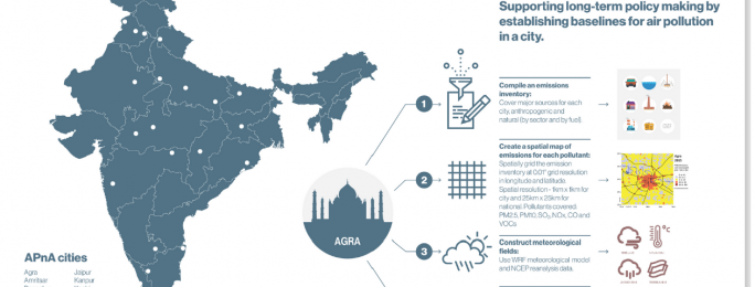 APnA_India Program